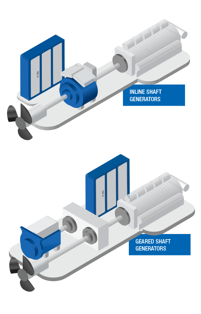 PM-shaft-generators
